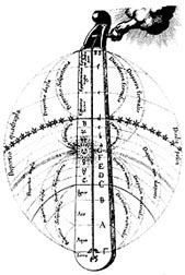 monochord_fludd_2.jpg (19091 bytes)
